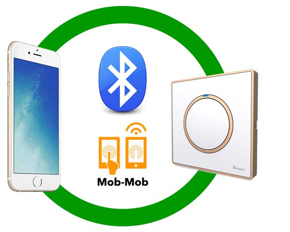 Bluetooth & Mob-Mob