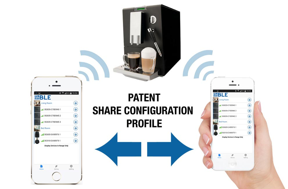 patent-share-configuration-profile